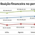 confira as principais atividades e os resultados da primeira metade da gestão 2014/2015